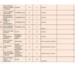 calendario-cursos-somos-quen-inicio-maio-xun%cc%83o-2017_pagina_2