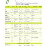 cursos-do-cim-2016